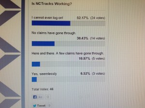 Poll revised