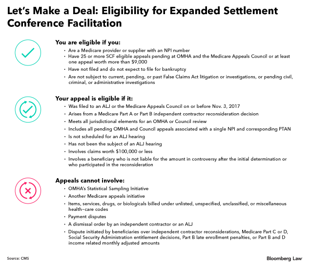 2018-05-29 -- Pic of eligibility